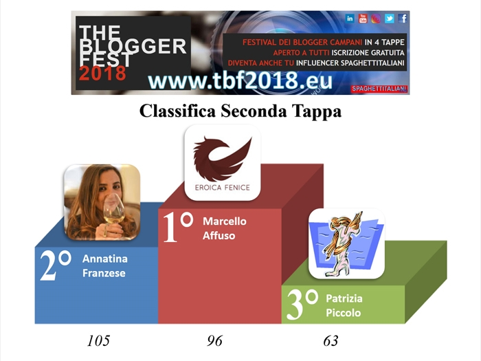 Podio Seconda Tappa di The Blogger Fest 2018 ( - )